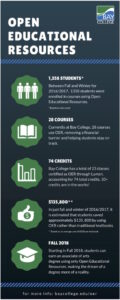 OER Infograph Bay College